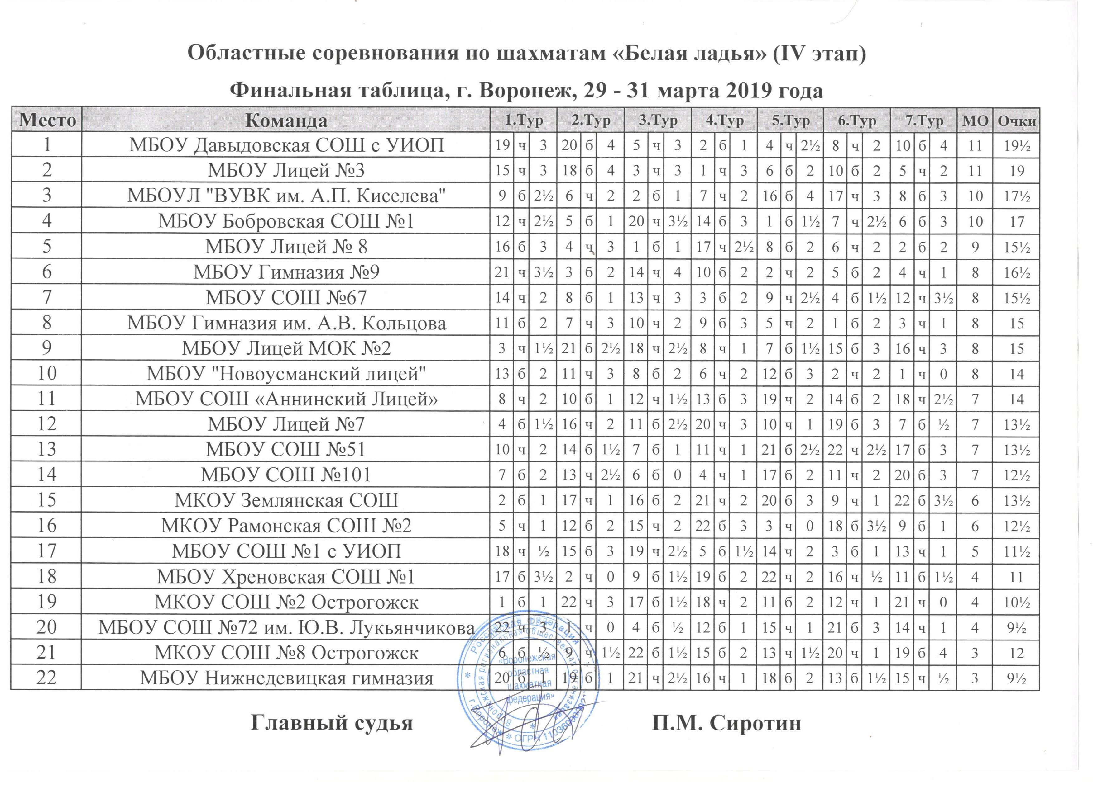 http://s9.uploads.ru/A3NMU.jpg