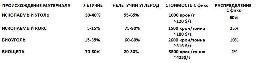 http://s9.uploads.ru/A81UE.png