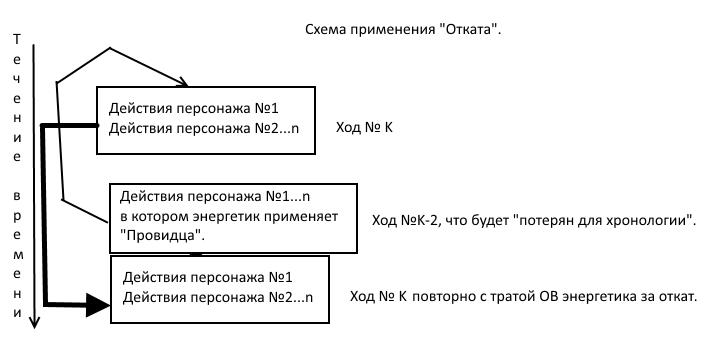 http://s9.uploads.ru/EL4Jn.png