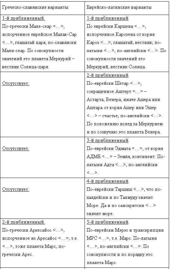 http://s9.uploads.ru/M3vHw.jpg
