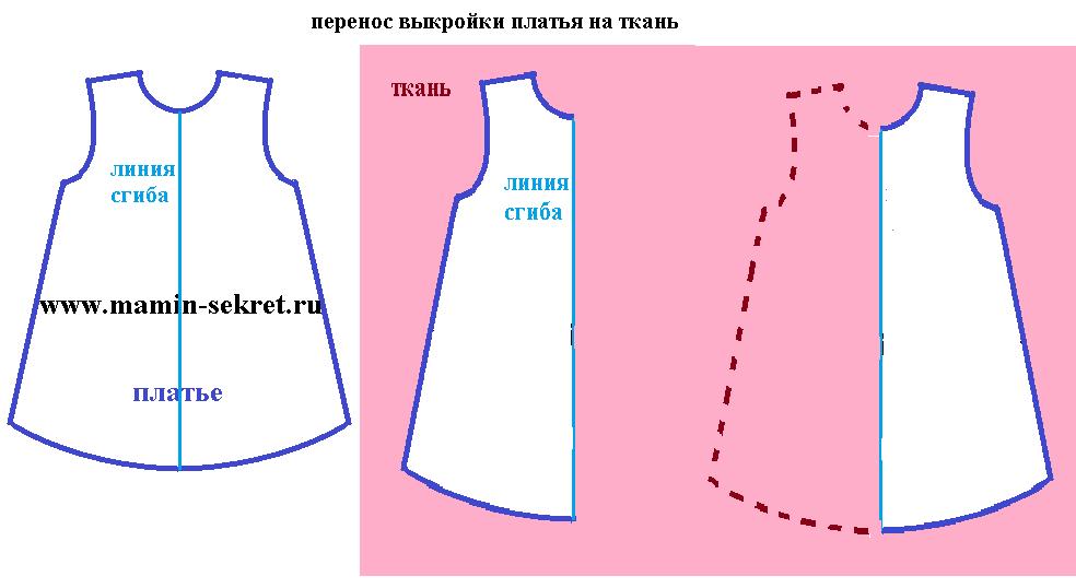 переводим выкройку платья на ткань своими руками