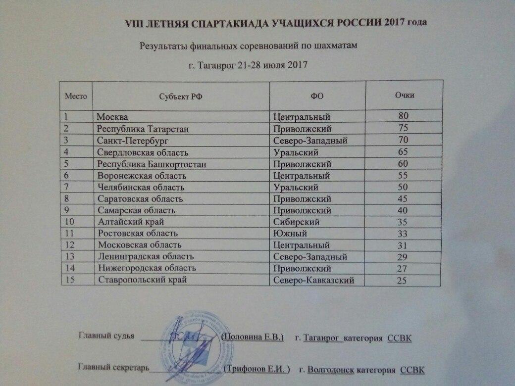 http://s9.uploads.ru/PHq19.jpg