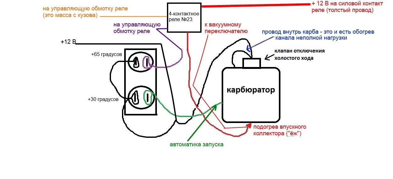 http://s9.uploads.ru/qZg6O.jpg
