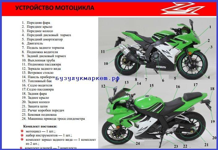 фото мотоцикла Ирбис Z1, устройство