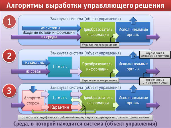 http://s9.uploads.ru/t/19N2q.jpg