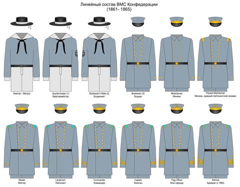 ВМС США/КША: Эволюция флотских знаков различия в картинках 4NQDR