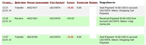 x-big-money.biz Профит 500% AoECU