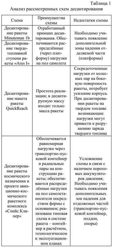 http://s9.uploads.ru/t/C1Mtm.jpg