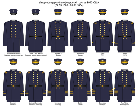 ВМС США/КША: Эволюция флотских знаков различия в картинках CX2Wh
