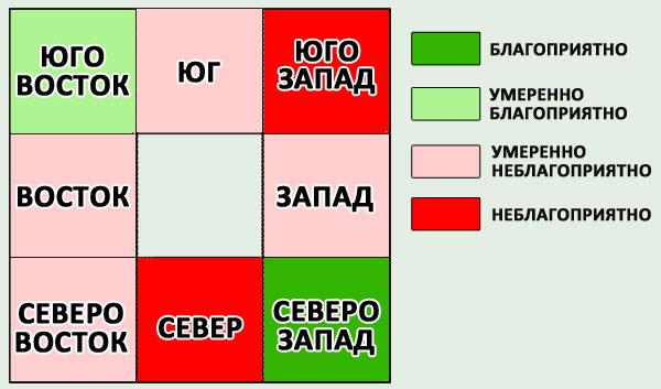 http://s9.uploads.ru/t/DVFgH.jpg