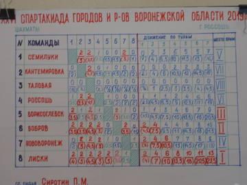 http://s9.uploads.ru/t/DoU81.jpg