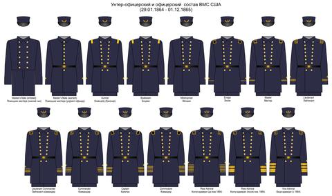ВМС США/КША: Эволюция флотских знаков различия в картинках MArQt