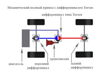 http://s9.uploads.ru/t/PBzZj.jpg