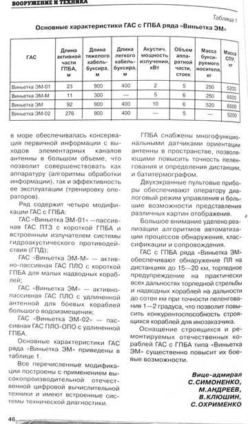 http://s9.uploads.ru/t/QnYzv.jpg