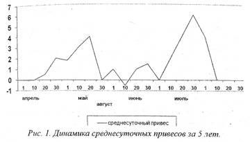 http://s9.uploads.ru/t/V29Ln.jpg