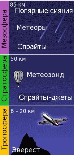 http://s9.uploads.ru/t/b2kE7.png