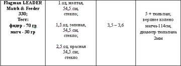 http://s9.uploads.ru/t/dYG8k.jpg