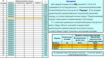 http://s9.uploads.ru/t/dayOn.jpg