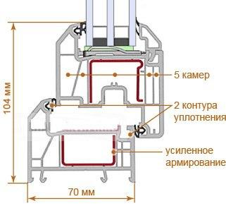 http://s9.uploads.ru/t/hOVdP.jpg