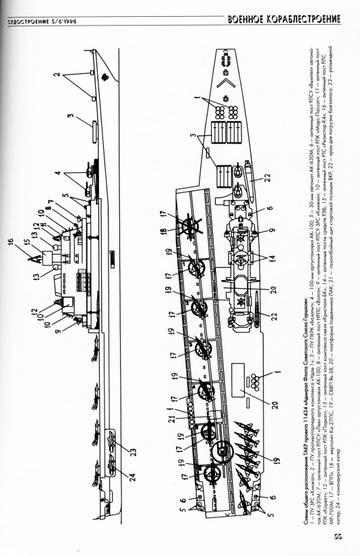 Проект 1143.4 - тяжелый авианесущий крейсер Ism4A