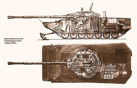 «Объект 934» - лёгкий плавающий танк (ОКР «Судья») JSbq8