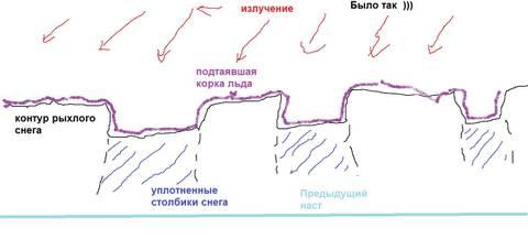 http://s9.uploads.ru/t/otmns.jpg