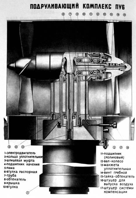 Проект 1832 «Поиск-2» - глубоководный аппарат Pm3SW