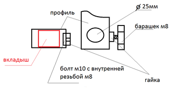 http://s9.uploads.ru/t/tW7sF.png