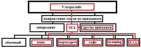 http://s9.uploads.ru/t/u7zyx.jpg