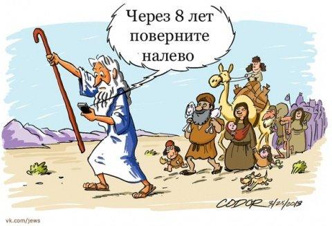 Египетский плен и исход евреев из Египта История и фантастика