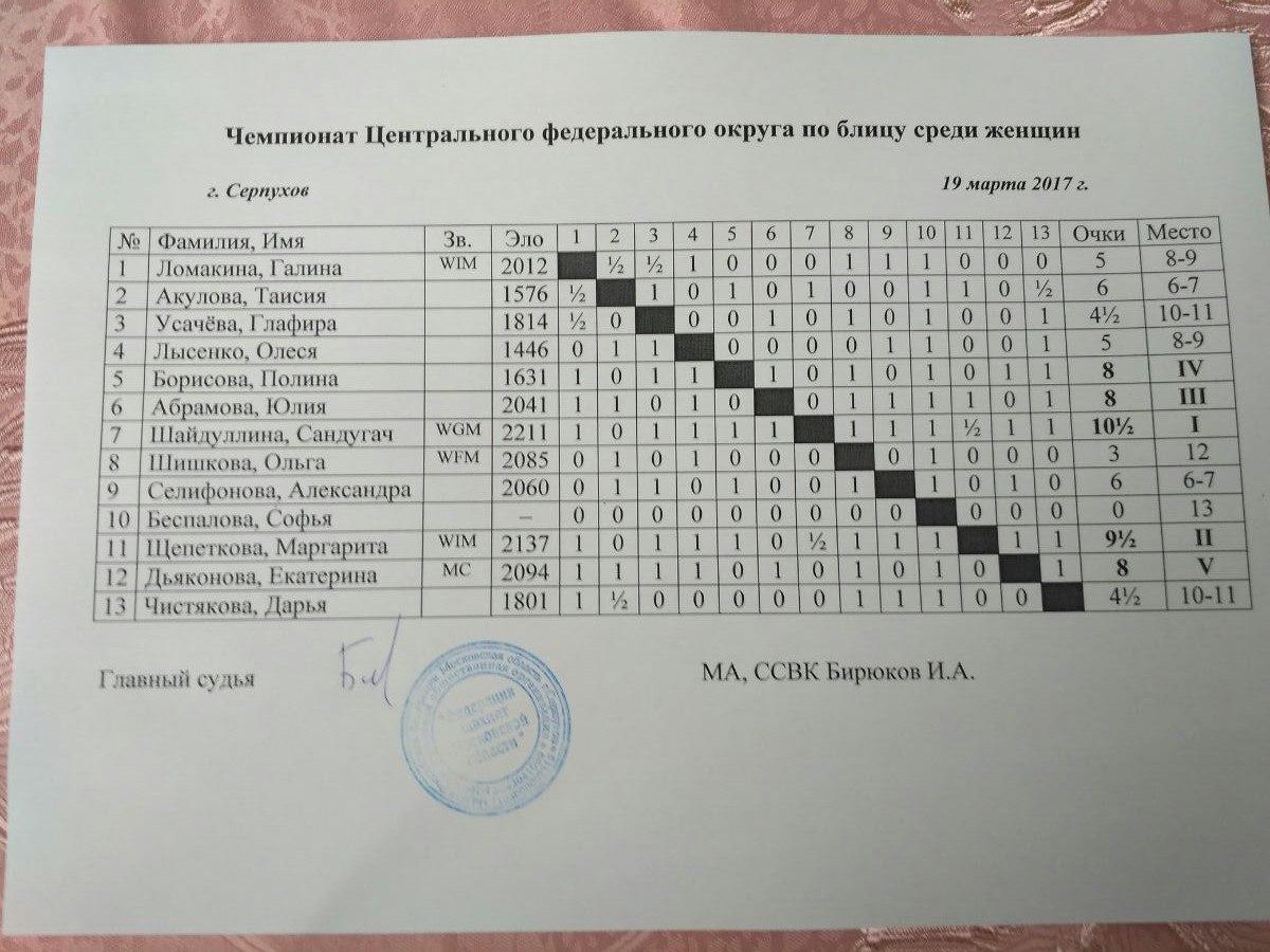 http://s9.uploads.ru/LEQ2g.jpg