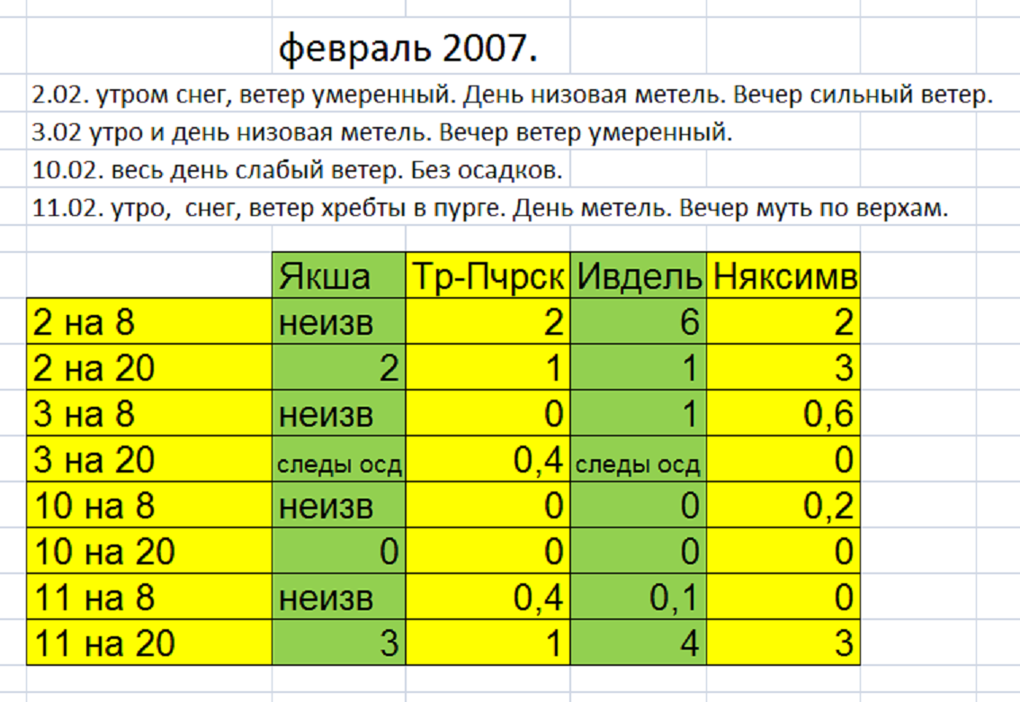 http://s9.uploads.ru/WNkoq.png