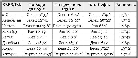 http://s9.uploads.ru/WktcX.jpg