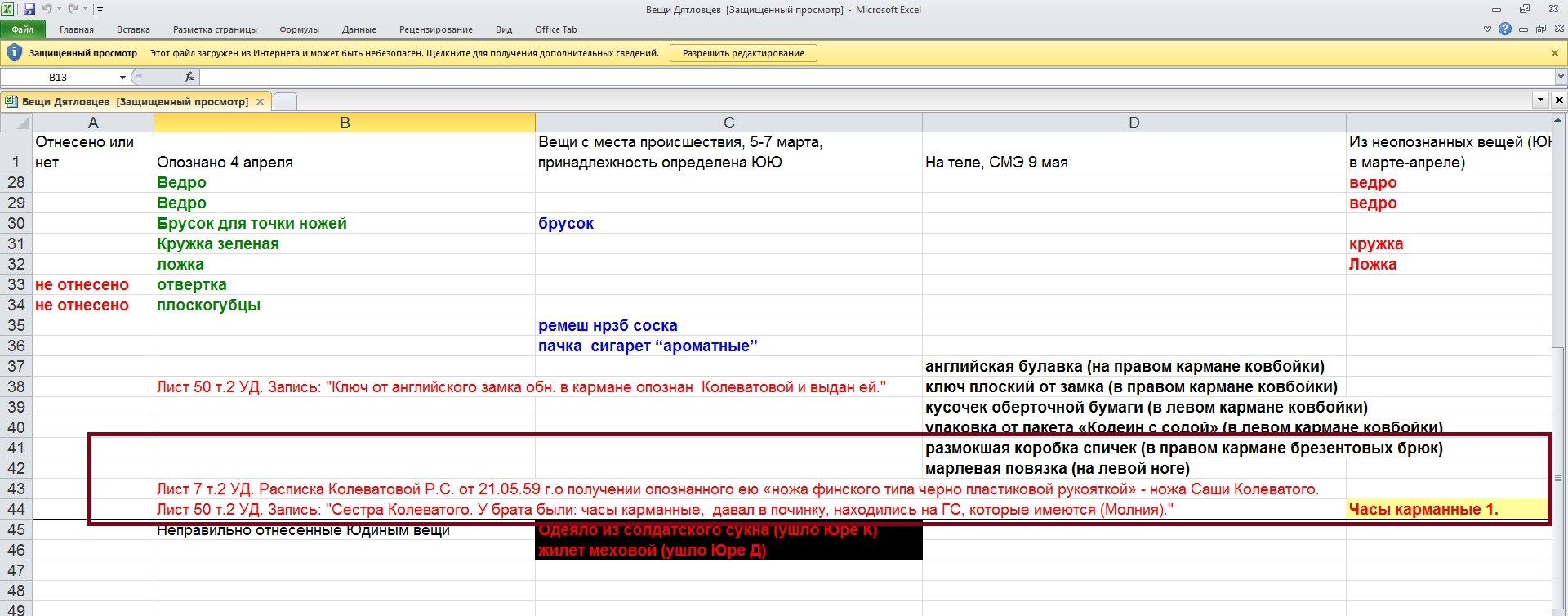 http://s9.uploads.ru/isSQq.jpg
