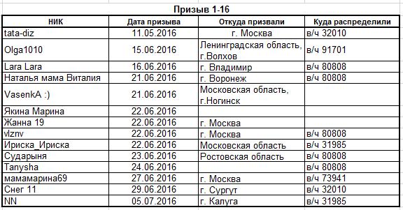 http://s9.uploads.ru/kAjXE.png