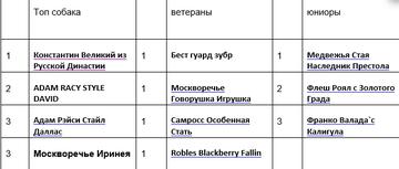 http://s9.uploads.ru/t/KMvSl.png
