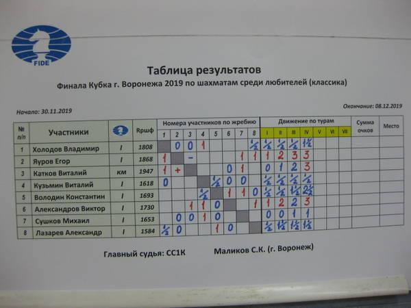 http://s9.uploads.ru/t/kdr94.jpg