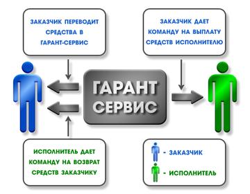 http://s9.uploads.ru/t/yHpIe.png